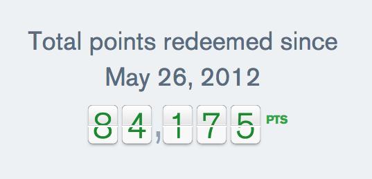 Chase Reward Points