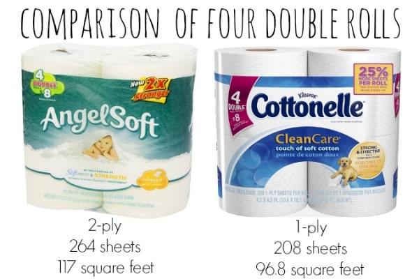 Price comparison for toilet paper